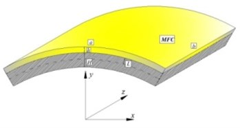 The unit structure of MFC arc-plate