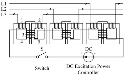 Structure of SCFCL_ 1, 2 – AC winding;  3 – DC superconducting winding; 4, 5 – iron-core of SCFCL