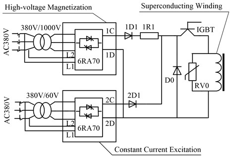 Structure of the controllable DC power supply