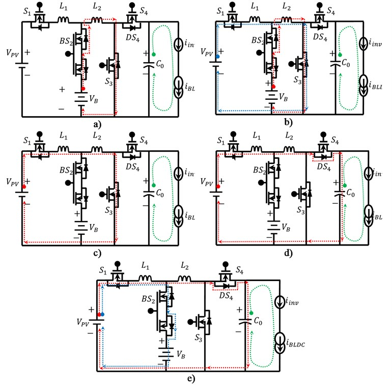 Proposed BTPC when operate in motor mode:  a) interval 1, b) interval 2, c) interval 3, d) interval 4, e) interval 5