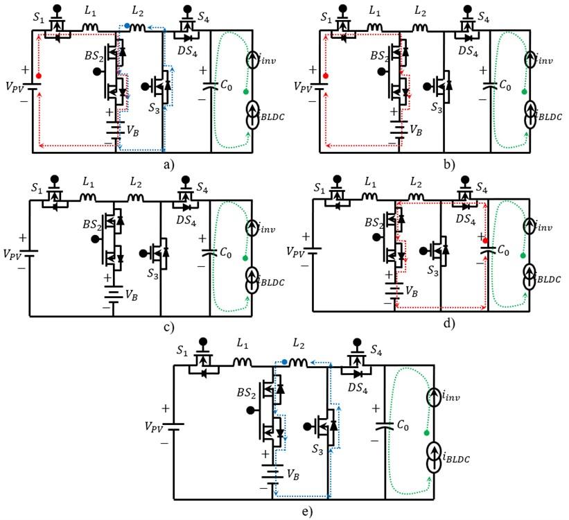 Proposed BTPC when operate in generator mode:  a) interval 1, b) interval 2, c) interval 3, d) interval 4, e) interval 5