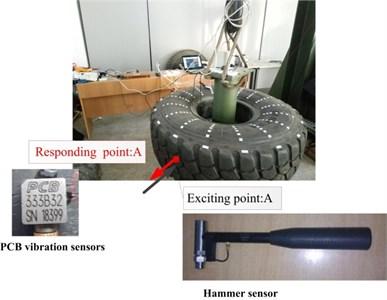 Hammer test