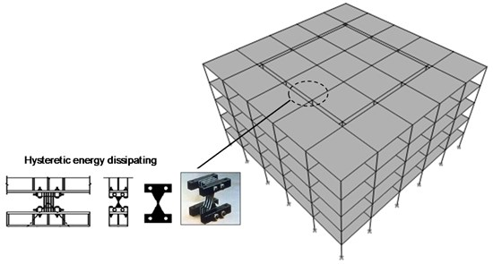 The 3D view of the 5-bay 5-story building structure optimally divided, mass-wise,  into inner and outer parts, connected to each other, at roof level, by hysteretic energy  dissipating elements of ADAS type, with optimal initial stiffness and yield displacement
