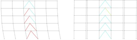 Performance level of the: a) structural elements in 5-story original,  b) partitioned buildings subjected to the corresponding earthquakes