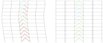 Performance level of the: a) structural elements in 11-story original,  b) partitioned buildings subjected to the corresponding earthquakes