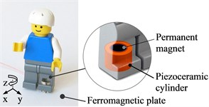 Class III 3-DOF piezoelectric active kinematic pairs with controllable structure