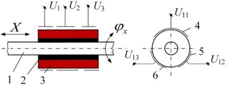 Class IV 2-DOF piezoelectric active kinematic pair
