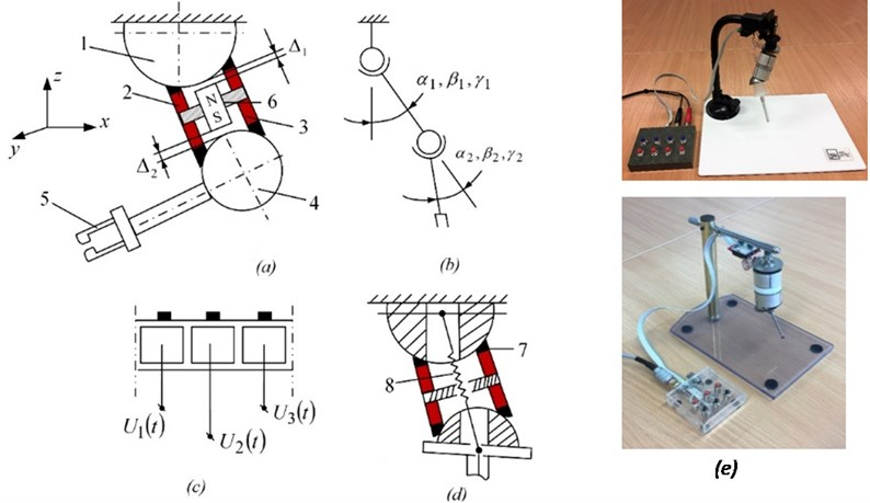Two modifications of a piezoelectric robot: 1 and 4 – ferromagnetic spheres,  2 and 3 – piezoelectric cylinders with radial poling, 5 – grip, 6 – permanent magnet,  7 – contacting element made of high-friction material, 8 – spring