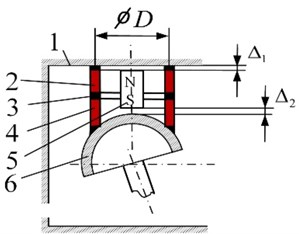 Miniature piezoelectric robot: 1 – ferromagnetic plane, where 3D positioning is attained;  2 – piezo active cylinder with radial poling and three sectioned electrodes; 3 – layer of passive material, insulating oscillations of piezo active cylinder 2 to another piezo active cylinder 4;  5 – permanent magnet, ensuring the initial axial forces; 6 – ferromagnetic sphere;  7 – electrodes of piezoelectric transducers 2 and 4; 8 – contacting elements