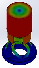 The lowest modes of detector's assembly: a) and d) bending; b) torsion; c) axial