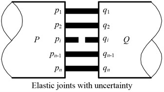 A schematic diagram of structure-A