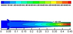Dynamic pressure of solid phase at Z=0 cross section