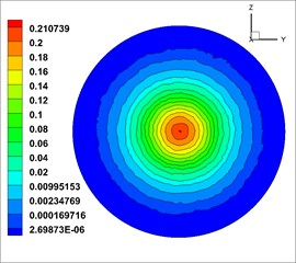 Solid phase volume fraction