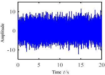 Vibration response signal