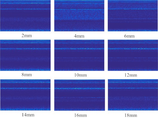Wavelet transform Tine-frequency map with different crack depths