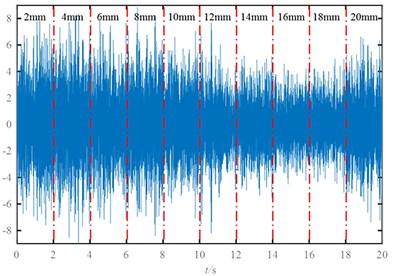 Vibration signal built  by pseudo-successive method
