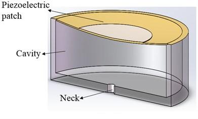 Working principle diagram of piezoelectric acoustic liner