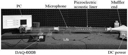 Acoustic performance test device diagram