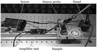 Displacement test device diagram