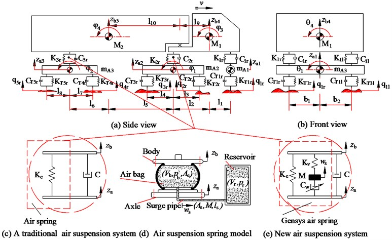 Vehicle and air suspension system dynamic model