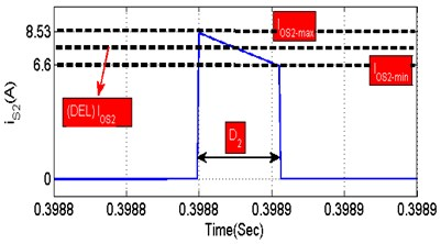 Representation of key waveform during switch (S2) conduction