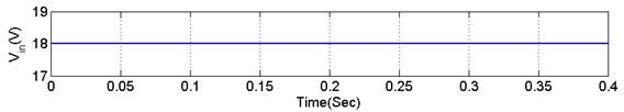 Performance of DOBB converter under symmetrical voltage condition