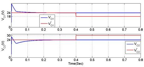 Figure performance of Nami et al. (2010) converter when V01<V02
