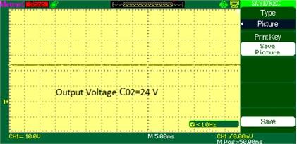 C02 output voltage waveform of DOBB converter: a) simulation, b) experimental waveform