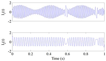 Decomposition results generated by EMD and ESMD of the simulated signal xt of Eq. (5): a) the decomposition results of EMD, b) the decomposition results of ESMD