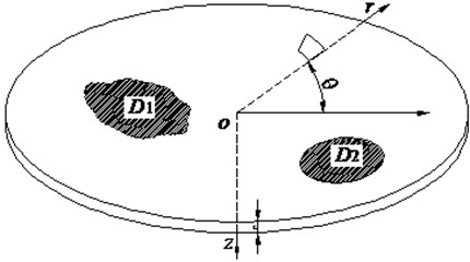 Schematic of circular thin plate