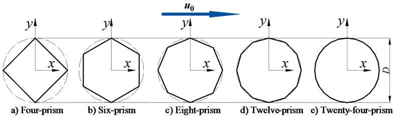 Relative position of prisms in flow field