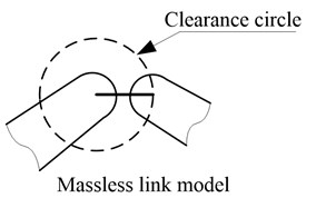 Examples of models for revolute joints with clearance