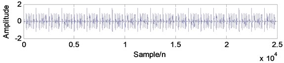 The simulation signal: a) time-domain waveform,  b) frequency-domain waveform, c) envelope demodulation spectrum