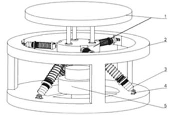Physical model of QZS isolation vibration platform:  1 – stage, 2 – rack, 3 – elastic vibration reduction component, 4 – hinge, 5 – position limiter
