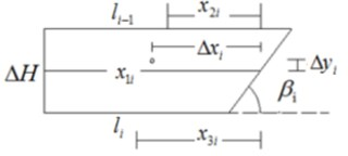 The size and stress analysis of layer I
