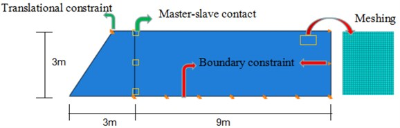 The seismic wave's data and structure calculation model