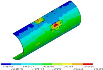 Distribution position for maximum strain of corroded pipeline with different fluid temperature