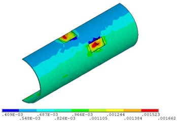 Distribution position for maximum strain of corroded pipeline with different fluid pressure