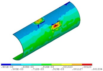 Distribution position for maximum strain of the pipeline  with double corrosion defects with different relative corrosion depth