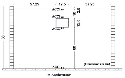 Model accelerometer layout