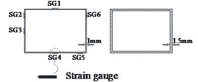 Model tunnel strain gauge configuration