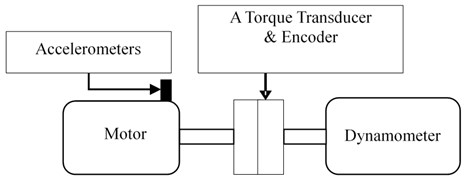 The schematic diagram of experimental device