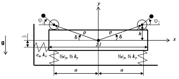 Design scheme of the machine