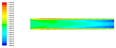 Turbulent intensity distribution of axial cross section under different outlet pressures