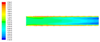 Distribution of turbulent kinetic energy in axial cross section at different outlet pressures