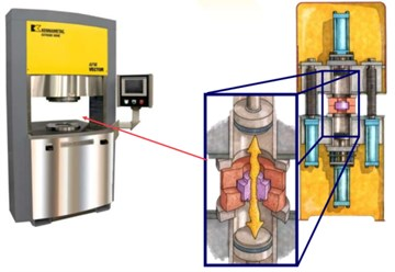 Abrasive flow polishing machine and its working principle