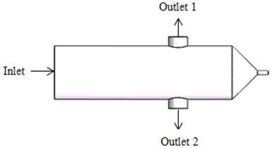 Double nozzle fluid model