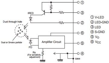 Circuit design of a dust sensor