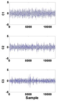 Healthy bearing: a) decomposed signal in time by VMD,  b) frequency domain representation, c) spectrum of each mode