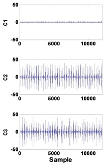 2 mm defective bearing: a) decomposed signal in time by VMD,  b) frequency domain representation, c) spectrum of each mode